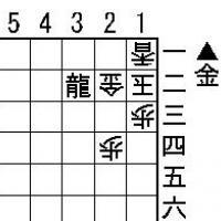 Easy Tsumeshogi Problem for Beginners - #014