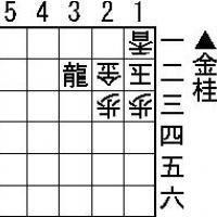 Easy Tsumeshogi Problem for Beginners - #015