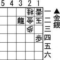 Easy Tsumeshogi Problem for Beginners - #017