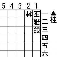 Easy Tsumeshogi Problem for Beginners - #022