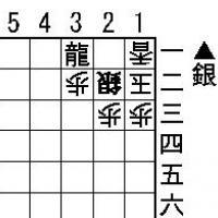 Easy Tsumeshogi Problem for Beginners - #024