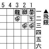 Easy Tsumeshogi Problem for Beginners - #025