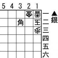 Easy Tsumeshogi Problem for Beginners - #026