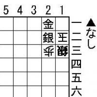 Easy Tsumeshogi Problem for Beginners - #028