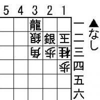 Easy Tsumeshogi Problem for Beginners - #030
