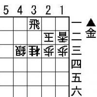 Easy Tsumeshogi Problem for Beginners - #032
