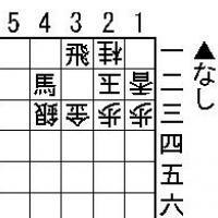 Easy Tsumeshogi Problem for Beginners - #033