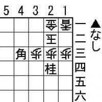 Easy Tsumeshogi Problem for Beginners - #037