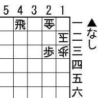 Easy Tsumeshogi Problem for Beginners - #039