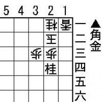 Easy Tsumeshogi Problem for Beginners - #041