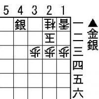 Easy Tsumeshogi Problem for Beginners - #045
