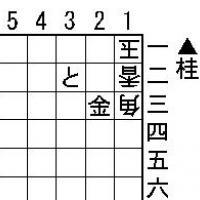 Easy Tsumeshogi Problem for Beginners - #047