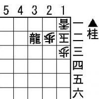 Easy Tsumeshogi Problem for Beginners - #048