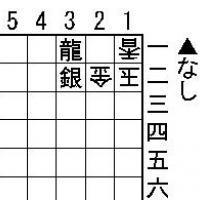Easy Tsumeshogi Problem for Beginners - #051
