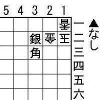 Easy Tsumeshogi Problem for Beginners - #052