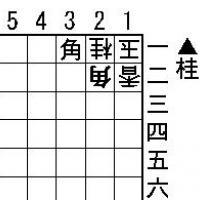 Easy Tsumeshogi Problem for Beginners - #053