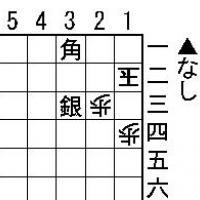 Easy Tsumeshogi Problem for Beginners - #055