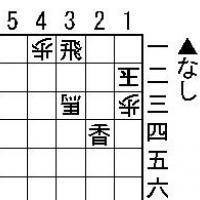 Easy Tsumeshogi Problem for Beginners - #061