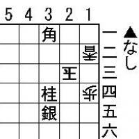 Easy Tsumeshogi Problem for Beginners - #063