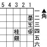 Easy Tsumeshogi Problem for Beginners - #064