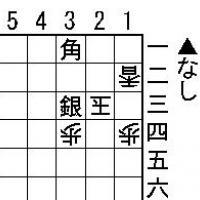 Easy Tsumeshogi Problem for Beginners - #065