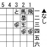 Easy Tsumeshogi Problem for Beginners - #067