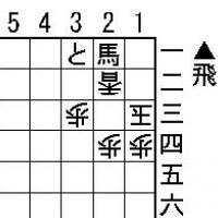 Easy Tsumeshogi Problem for Beginners - #068