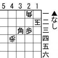 Easy Tsumeshogi Problem for Beginners - #069