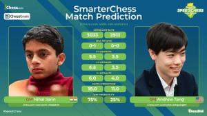 JSCC Weekend Prediction Recap