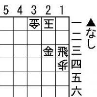 Easy Tsumeshogi Problem for Beginners - #073