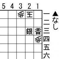 Easy Tsumeshogi Problem for Beginners - #075