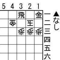 Easy Tsumeshogi Problem for Beginners - #077