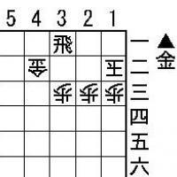 Easy Tsumeshogi Problem for Beginners - #078