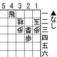 Easy Tsumeshogi Problem for Beginners - #079