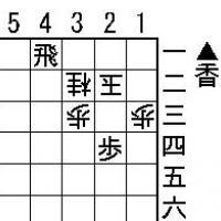 Easy Tsumeshogi Problem for Beginners - #080