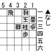 Easy Tsumeshogi Problem for Beginners - #081