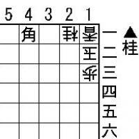 Easy Tsumeshogi Problem for Beginners - #084