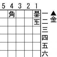 Easy Tsumeshogi Problem for Beginners - #086