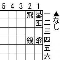 Easy Tsumeshogi Problem for Beginners - #087