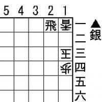 Easy Tsumeshogi Problem for Beginners - #088