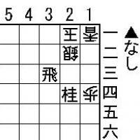 Easy Tsumeshogi Problem for Beginners - #089