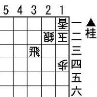 Easy Tsumeshogi Problem for Beginners - #090