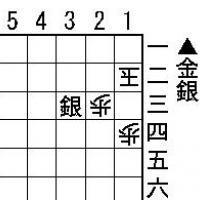 Easy Tsumeshogi Problem for Beginners - #100