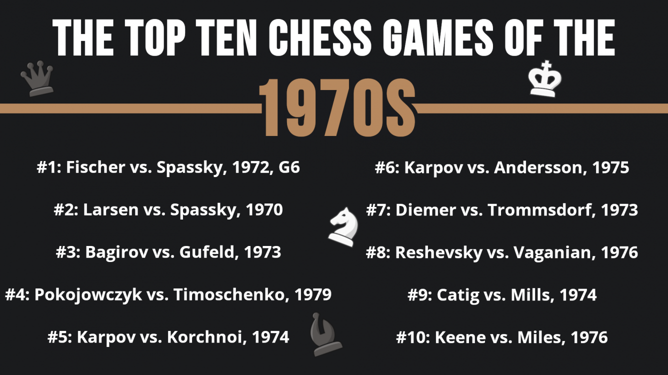 The Top 10 Chess Games Of The 1970s (And 110+ Honorable Mentions)