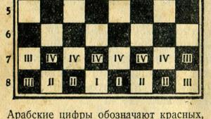 """""""Komsomol Chess"""": an obscure Soviet chess variant"""