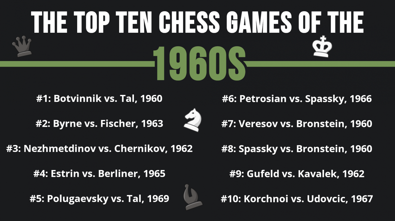 The Top 10 Chess Games Of The 1960s (And 150+ Honorable Mentions)