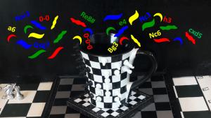Algebraic Notation in Chess
