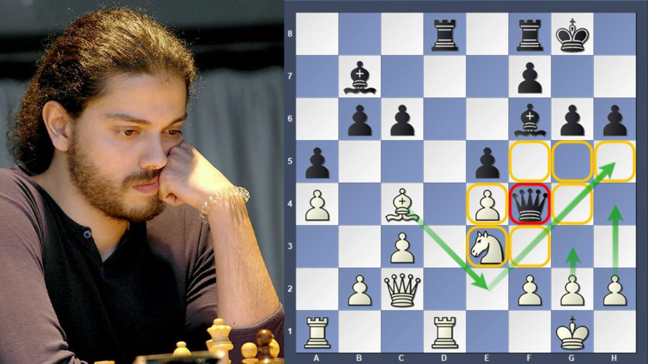 Road to the Grandmaster title - Victories over Grandmasters in the 02.17.2021. Titled Tuesday