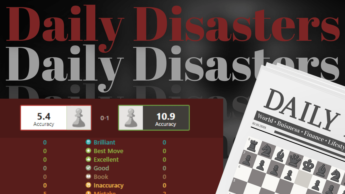 2021 Daily Disaster Championship: Round 1