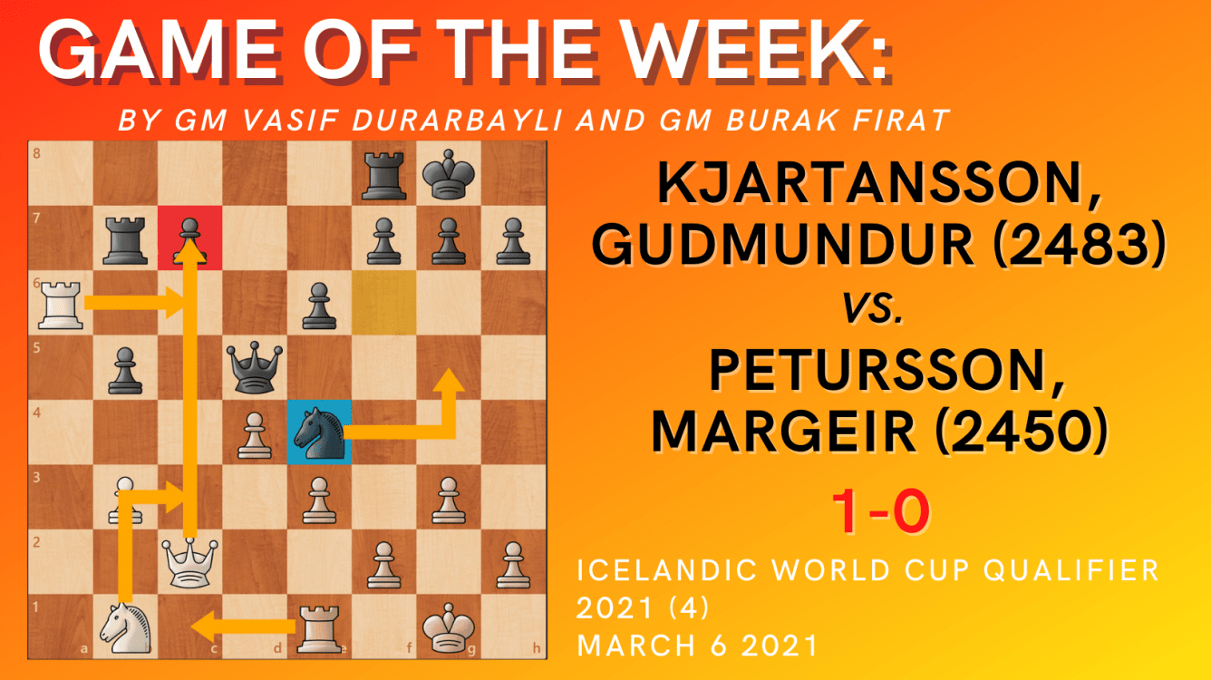 Game of the Week IX - Kjartansson,Gudmundur vs. Petursson,Margeir